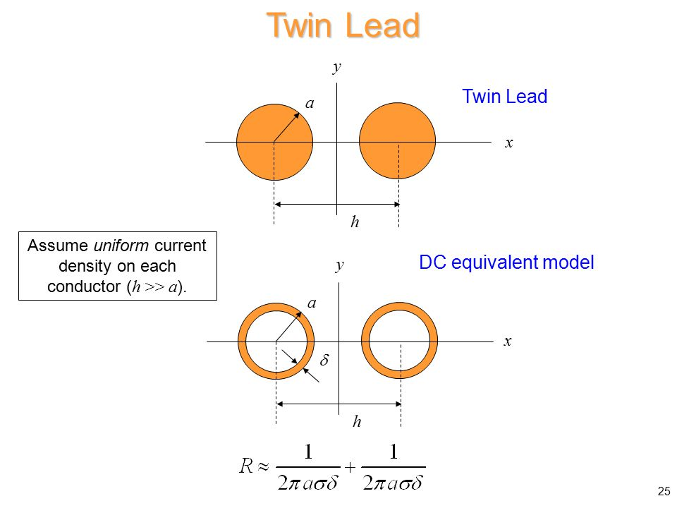 Twin Lead a  x y h a x y h DC equivalent model Twin Lead Assume uniform current density on each conductor ( h >> a ).