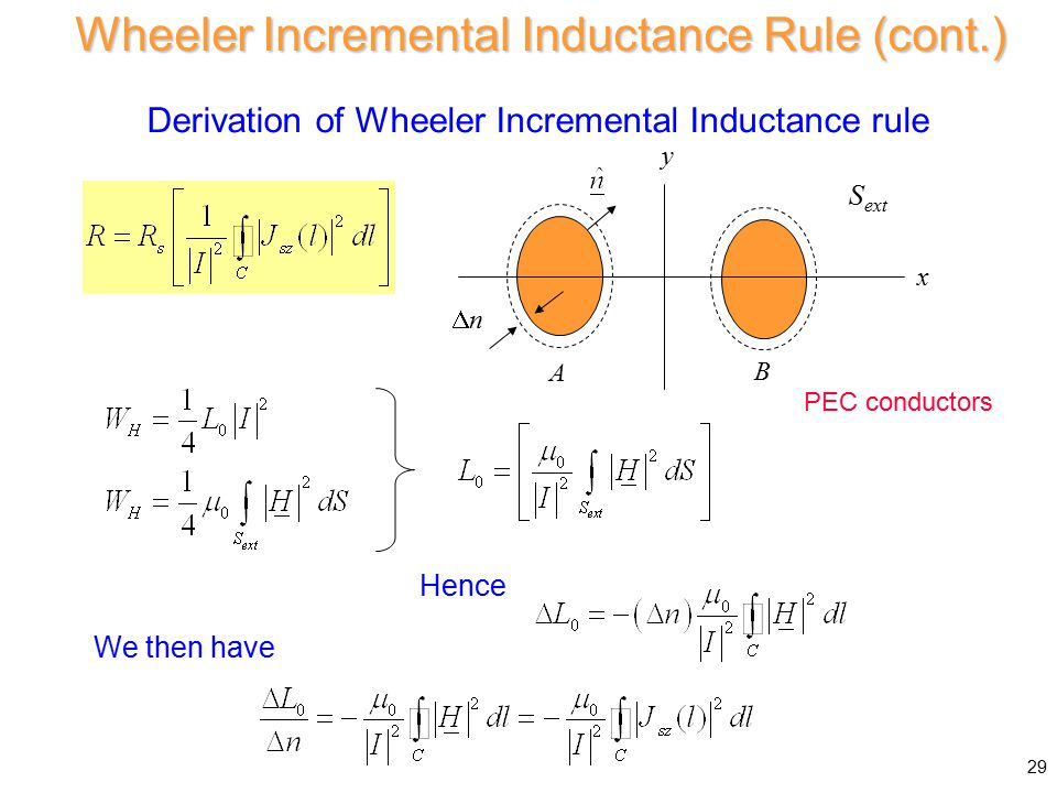 Derivation of Wheeler Incremental Inductance rule Wheeler Incremental Inductance Rule (cont.) Hence We then have PEC conductors x y A B S ext nn 29