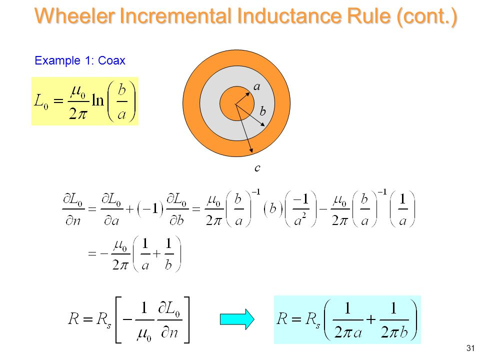 Wheeler Incremental Inductance Rule (cont.) Example 1: Coax a b c 31