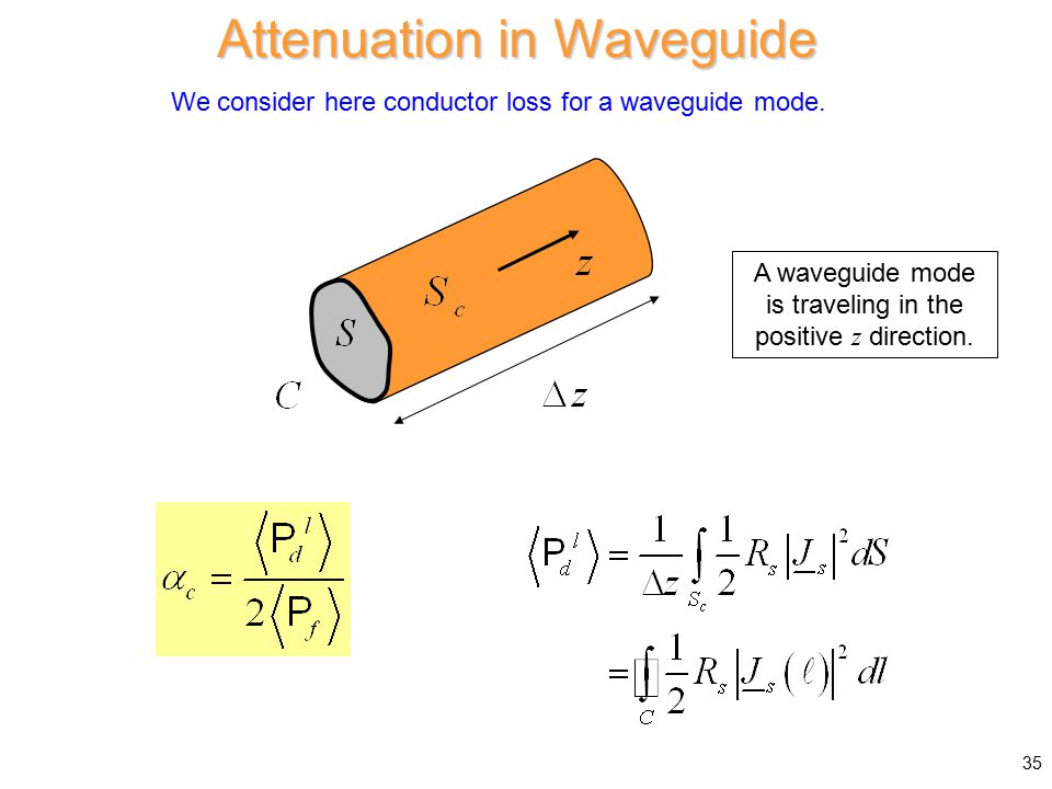 Attenuation in Waveguide A waveguide mode is traveling in the positive z direction.