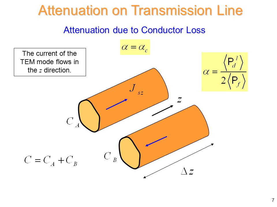 The boundaries are incremented a small amount  n into the field region Wheeler Incremental Inductance Rule (cont.) PEC conductors x y A B S ext nn 28 L 0 = external inductance (assuming perfect conductors).