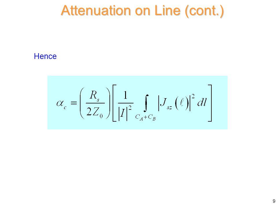 R on Transmission Line Ignore G for the R calculation (  =  c ): R  z L  z CzCz G  z z z I 10
