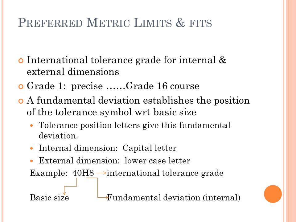 P REFERRED M ETRIC L IMITS & FITS International tolerance grade for internal & external dimensions Grade 1: precise ……Grade 16 course A fundamental de