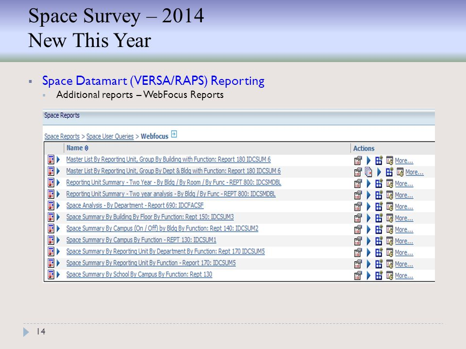Space Survey – 2014 New This Year 14  Space Datamart (VERSA/RAPS) Reporting  Additional reports – WebFocus Reports