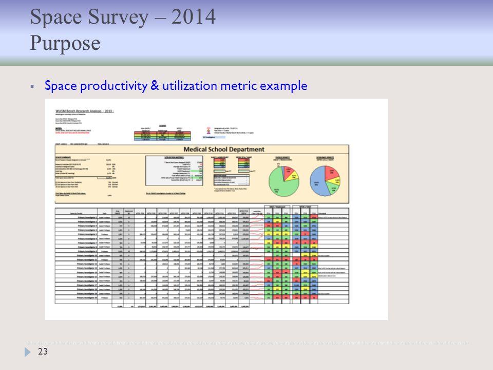 23  Space productivity & utilization metric example Space Survey – 2014 Purpose