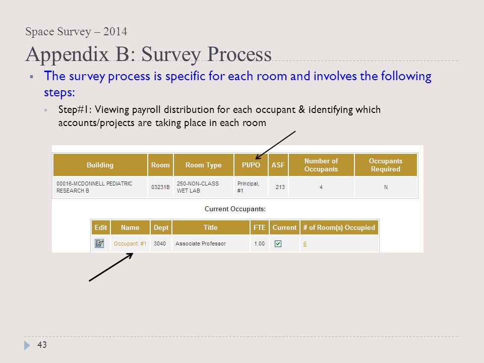  The survey process is specific for each room and involves the following steps:  Step#1: Viewing payroll distribution for each occupant & identifying which accounts/projects are taking place in each room 43 Space Survey – 2014 Appendix B: Survey Process