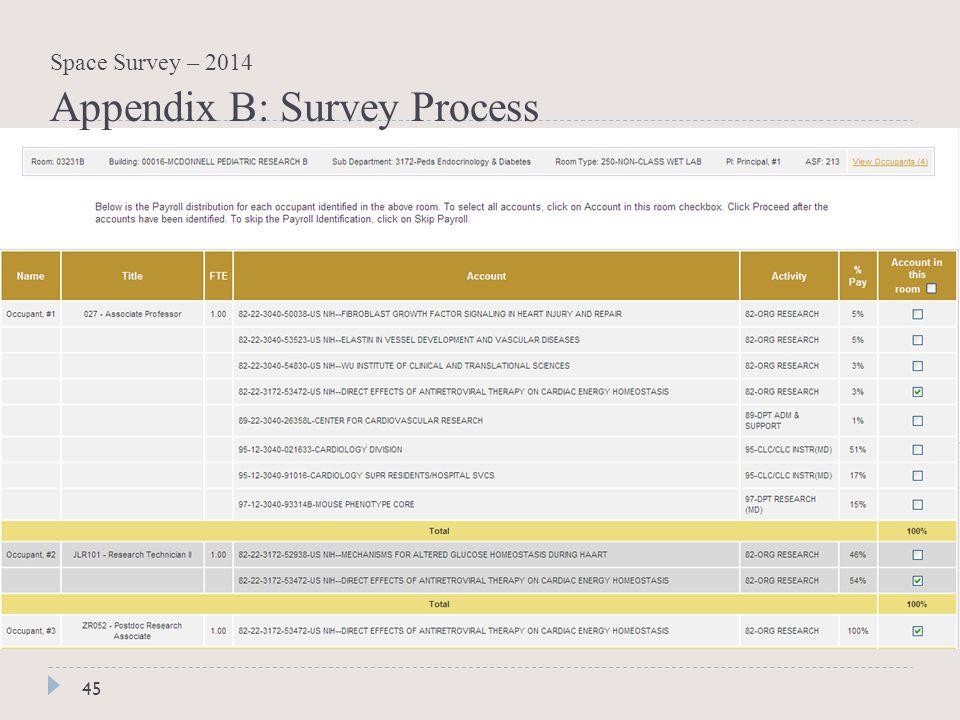 45 Space Survey – 2014 Appendix B: Survey Process