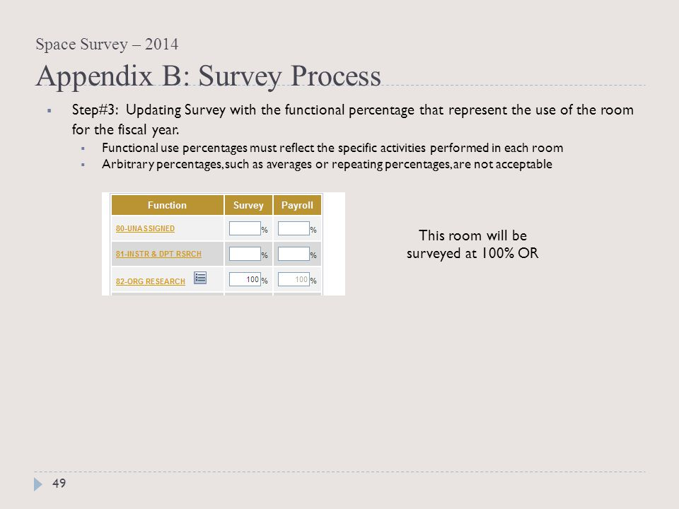 49  Step#3: Updating Survey with the functional percentage that represent the use of the room for the fiscal year.