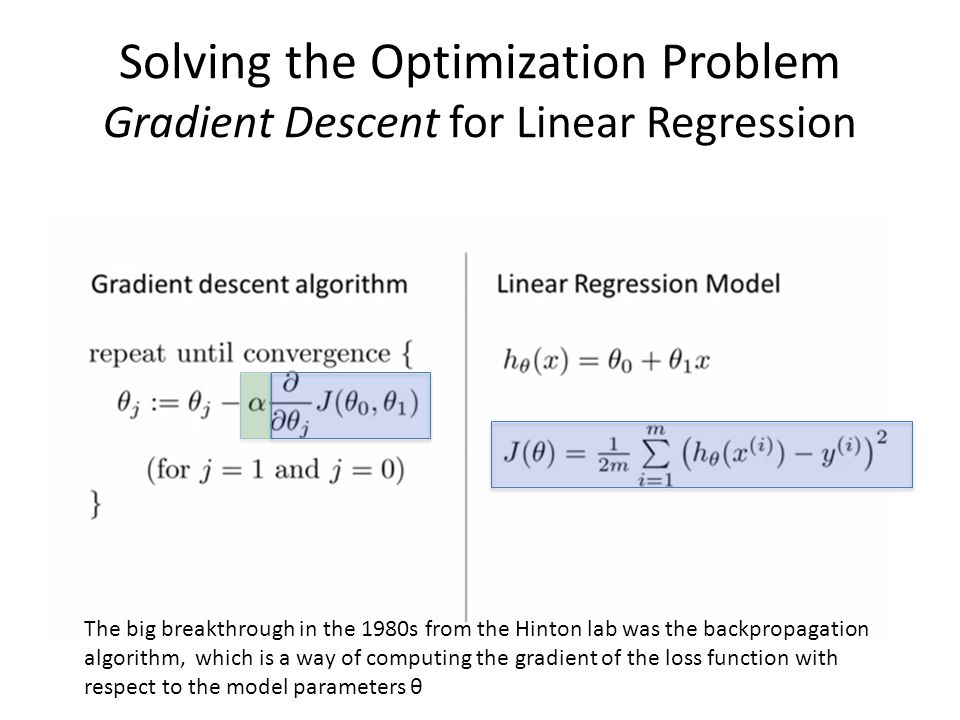 Solving the Optimization Problem Gradient Descent for Linear Regression The big breakthrough in the 1980s from the Hinton lab was the backpropagation
