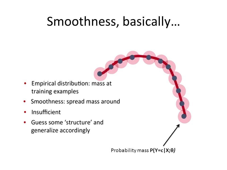 Smoothness, basically… Probability mass P(Y=c X;θ)