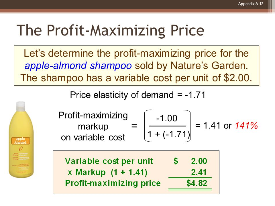Appendix A-12 The Profit-Maximizing Price Let's determine the profit-maximizing price for the apple-almond shampoo sold by Nature's Garden.