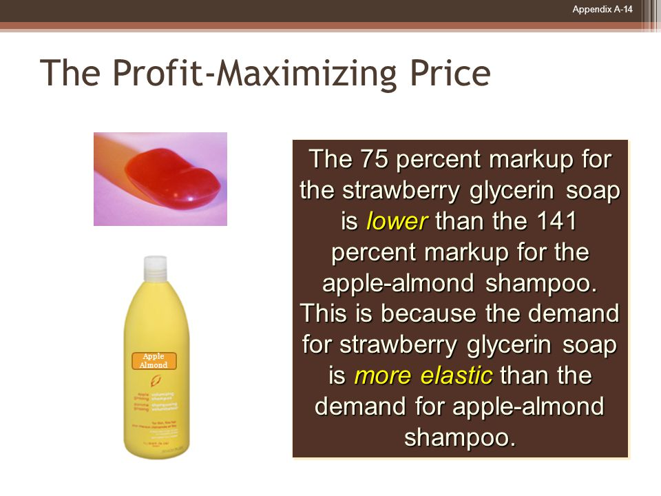 Appendix A-14 The Profit-Maximizing Price The 75 percent markup for the strawberry glycerin soap is lower than the 141 percent markup for the apple-almond shampoo.