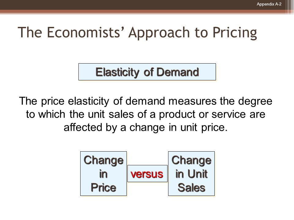 Appendix A-2 The Economists' Approach to Pricing Elasticity of Demand The price elasticity of demand measures the degree to which the unit sales of a product or service are affected by a change in unit price.