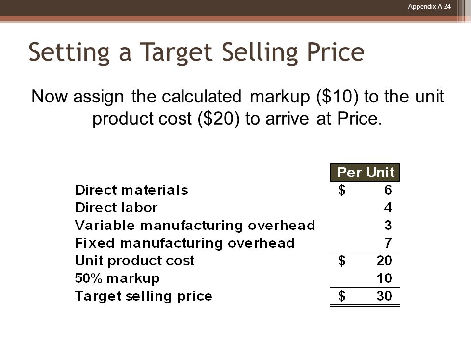 Appendix A-24 Setting a Target Selling Price Now assign the calculated markup ($10) to the unit product cost ($20) to arrive at Price.