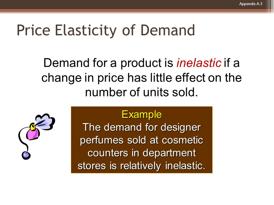 Appendix A-3 Price Elasticity of Demand Demand for a product is inelastic if a change in price has little effect on the number of units sold.