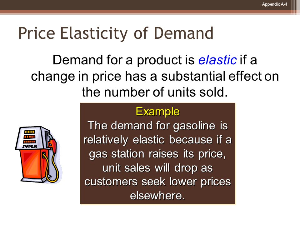 Appendix A-5 Price Elasticity of Demand As a manager, you should set higher (lower) markups over cost when demand is inelastic (elastic)