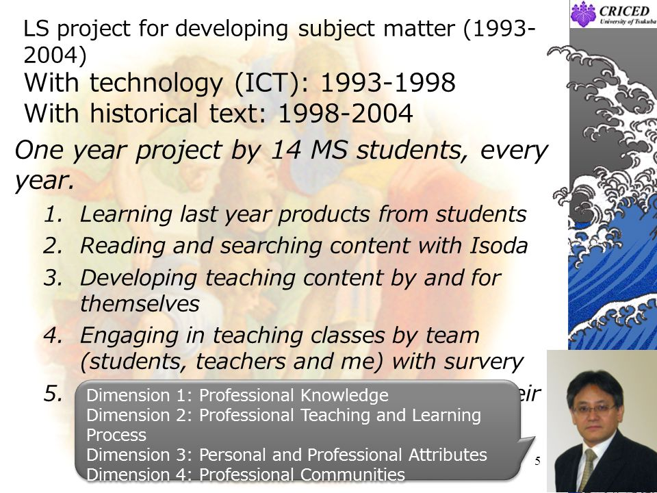 LS project for developing subject matter (1993- 2004) With technology (ICT): 1993-1998 With historical text: 1998-2004 One year project by 14 MS stude