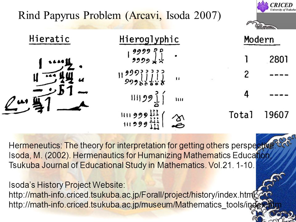 Rind Papyrus Problem (Arcavi, Isoda 2007) Hermeneutics: The theory for interpretation for getting others perspective. Isoda, M. (2002). Hermenautics f