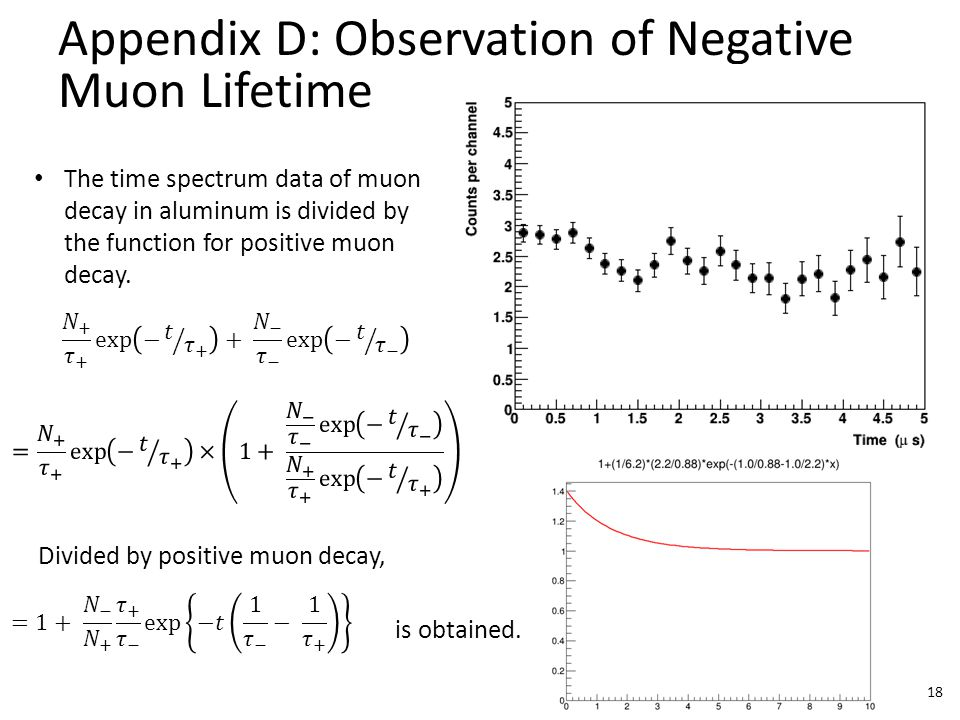 18 Appendix D: Observation of Negative Muon Lifetime The time spectrum data of muon decay in aluminum is divided by the function for positive muon decay.