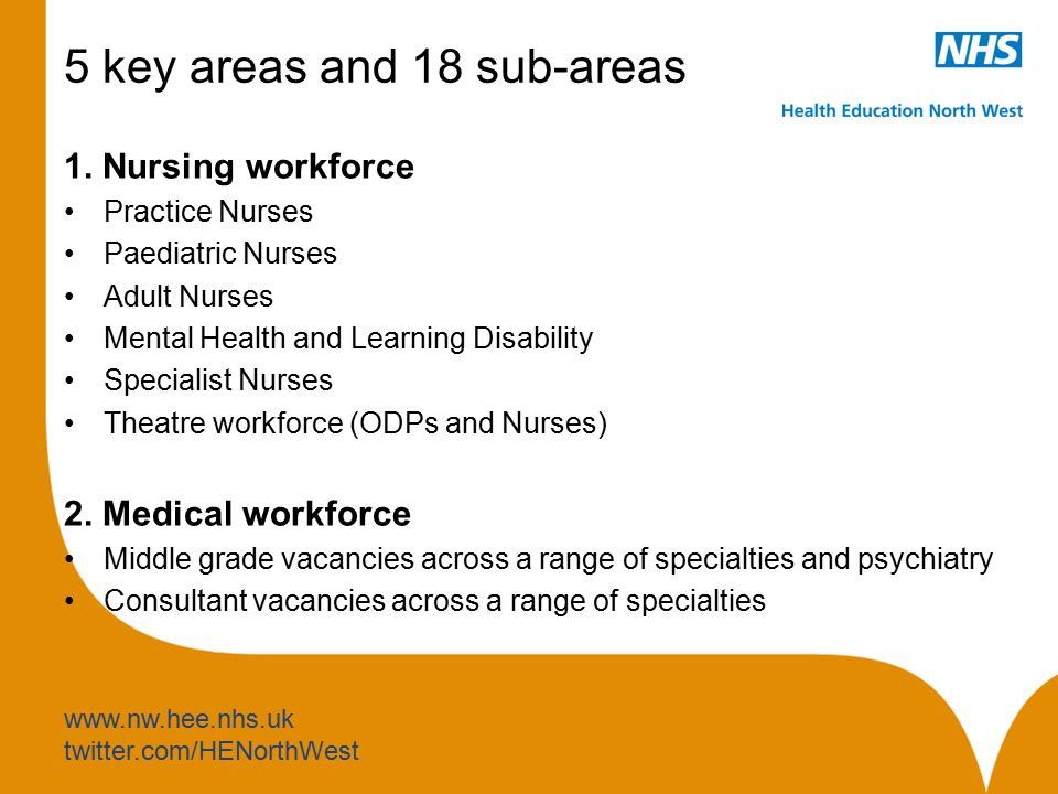 www.nw.hee.nhs.uk twitter.com/HENorthWest 5 key areas and 18 sub-areas 1.