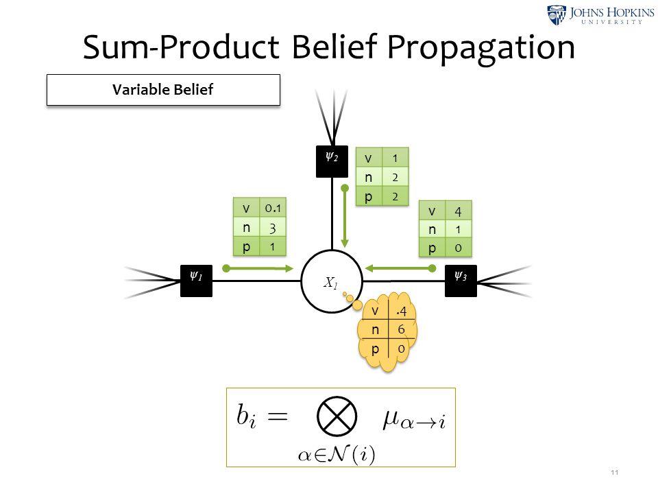 X1X1 ψ2ψ2 ψ3ψ3 ψ1ψ1 Sum-Product Belief Propagation 11 v.4 n 6 p 0 Variable Belief
