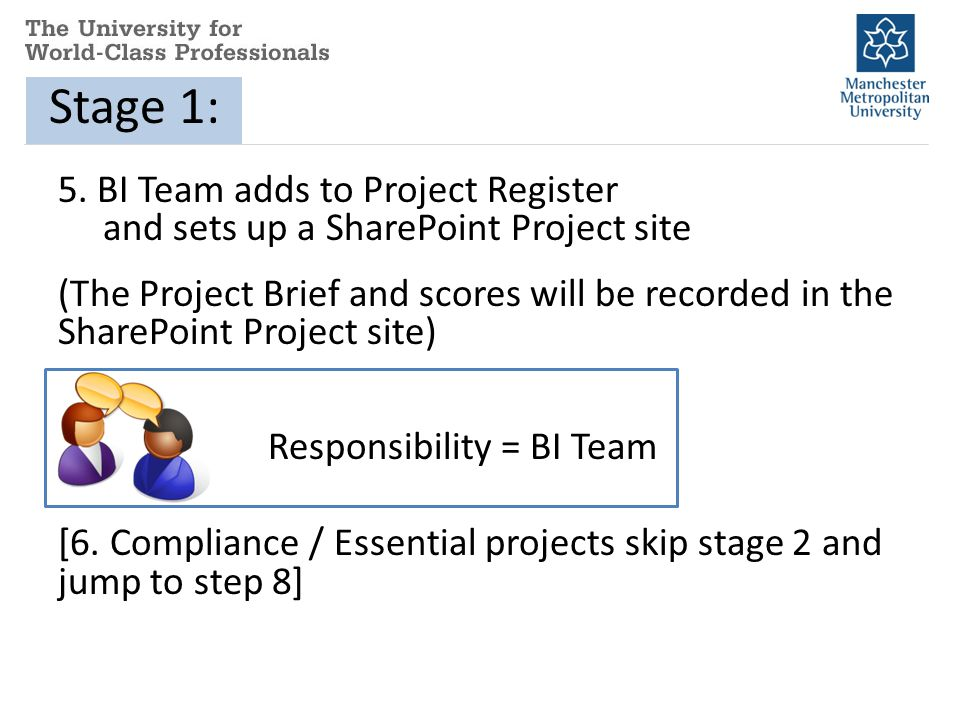5. BI Team adds to Project Register and sets up a SharePoint Project site (The Project Brief and scores will be recorded in the SharePoint Project sit