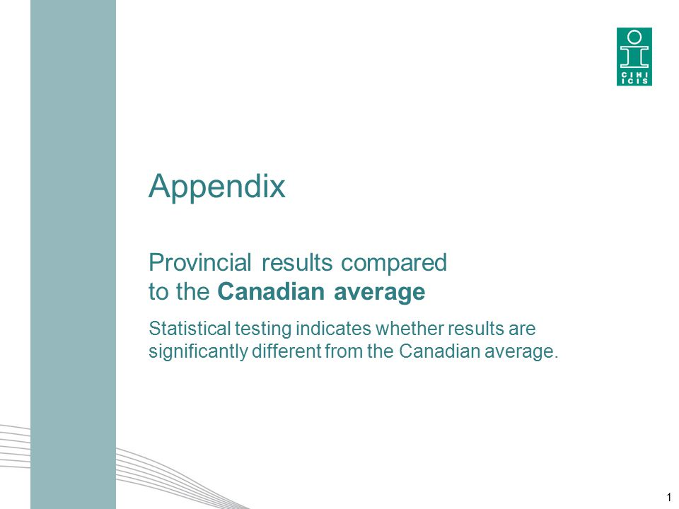 Appendix Provincial results compared to the Canadian average Statistical testing indicates whether results are significantly different from the Canadian average.