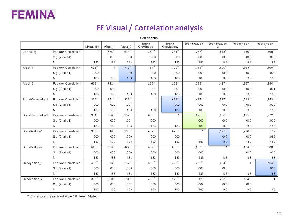 FE Visual / Correlation analysis 10