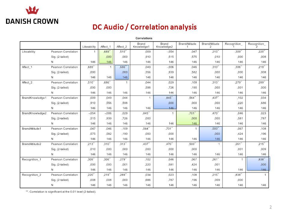 DC Audio Visual / Correlation analysis 3