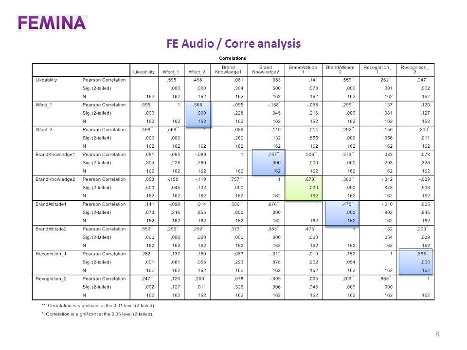 FE Audio / Corre analysis 8