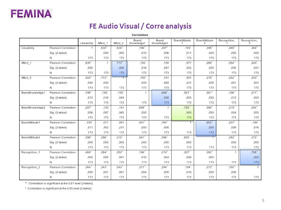 FE Audio Visual / Corre analysis 9
