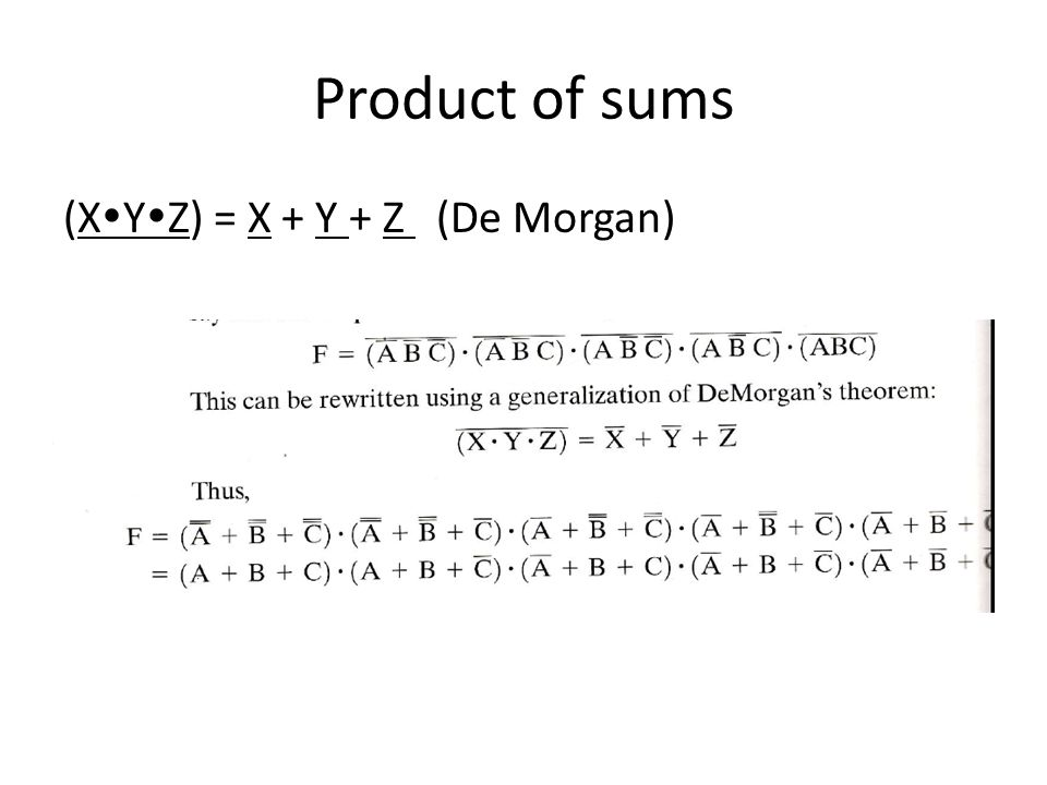 Product of sums (X  Y  Z) = X + Y + Z (De Morgan) 