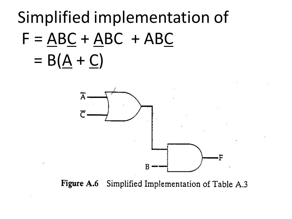 Simplified implementation of F = ABC + ABC + ABC = B(A + C)