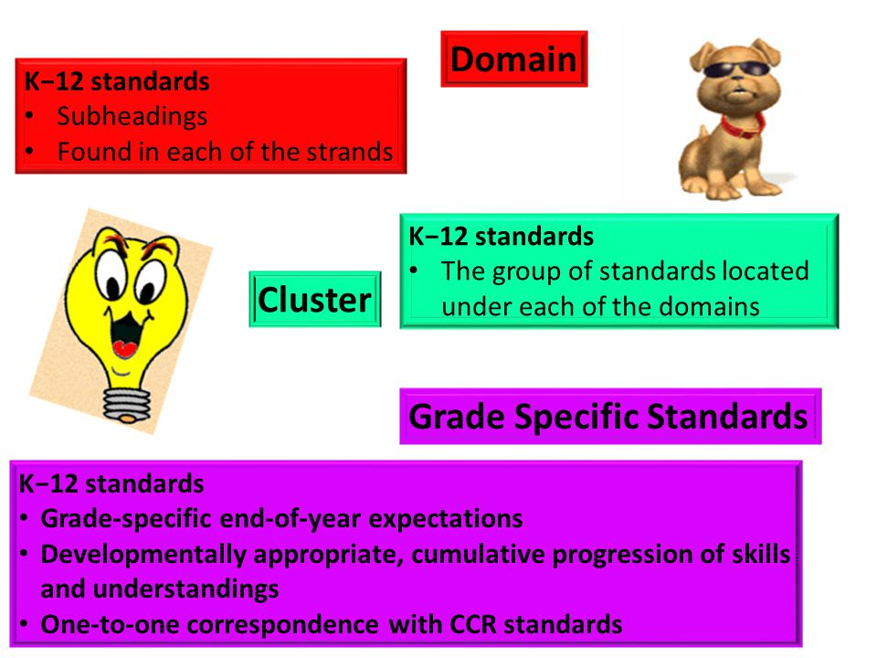 K−12 standards Grade-specific end-of-year expectations Developmentally appropriate, cumulative progression of skills and understandings One-to-one cor
