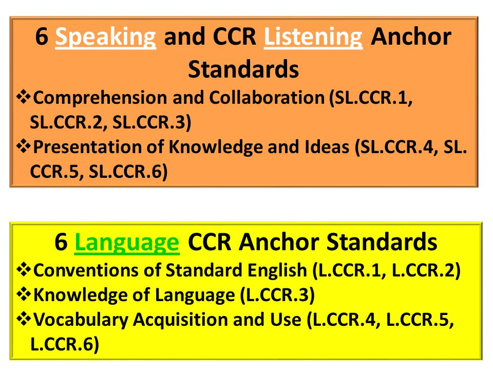 6 Language CCR Anchor Standards  Conventions of Standard English (L.CCR.1, L.CCR.2)  Knowledge of Language (L.CCR.3)  Vocabulary Acquisition and Us