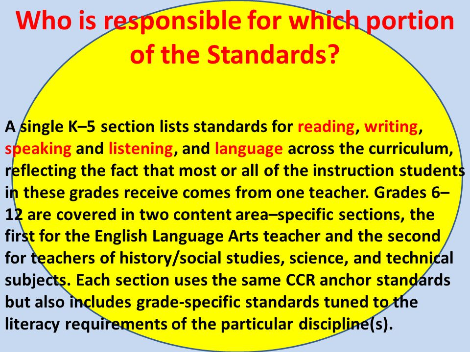Who is responsible for which portion of the Standards? A single K–5 section lists standards for reading, writing, speaking and listening, and language