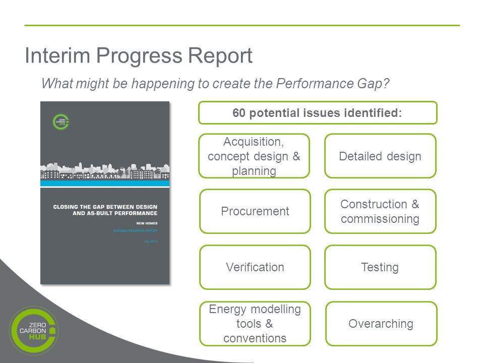 Interim Progress Report What might be happening to create the Performance Gap.