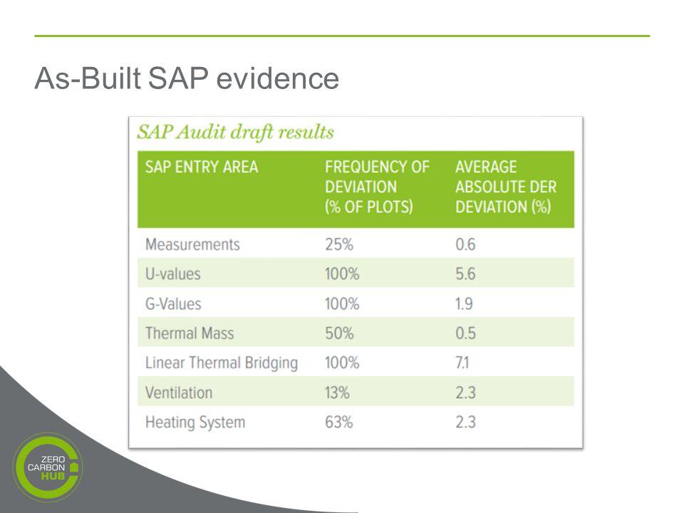 As-Built SAP evidence