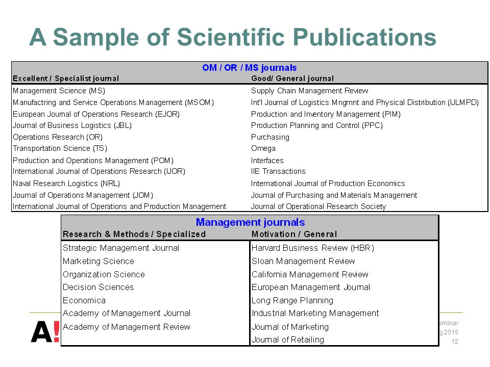 A Sample of Scientific Publications Spring 2015 M.Sc. Thesis Seminar 12