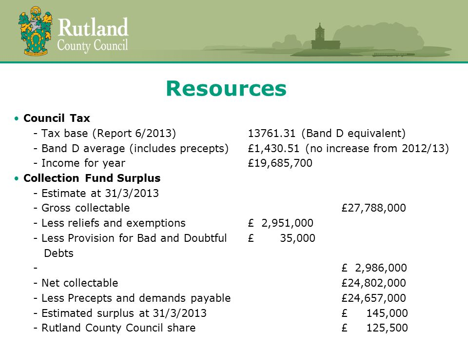 Resources Council Tax - Tax base (Report 6/2013)13761.31 (Band D equivalent) - Band D average (includes precepts)£1,430.51 (no increase from 2012/13) - Income for year£19,685,700 Collection Fund Surplus - Estimate at 31/3/2013 - Gross collectable£27,788,000 - Less reliefs and exemptions£ 2,951,000 - Less Provision for Bad and Doubtful £ 35,000 Debts -£ 2,986,000 - Net collectable£24,802,000 - Less Precepts and demands payable£24,657,000 - Estimated surplus at 31/3/2013£ 145,000 - Rutland County Council share£ 125,500