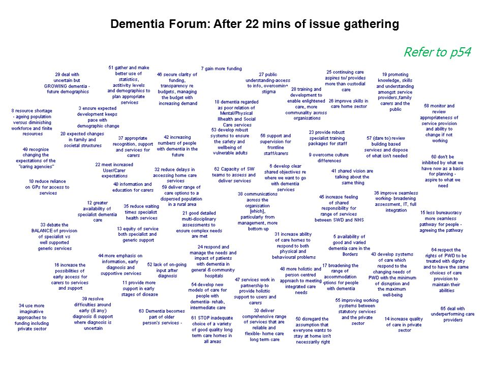 © Colin Eden and Fran Ackermann: Lecture Notes For Making Strategy: Mapping Out Strategic Success, Sage, 2011 Dementia Forum: After 22 mins of issue g