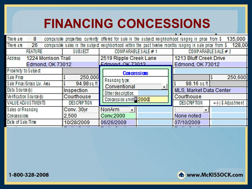 FINANCING CONCESSIONS