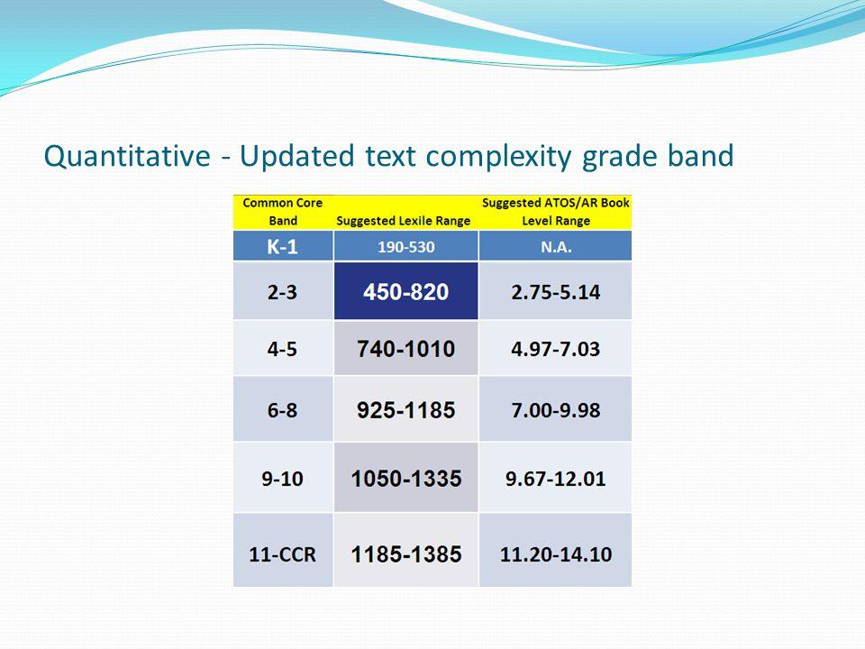 Quantitative - Updated text complexity grade band