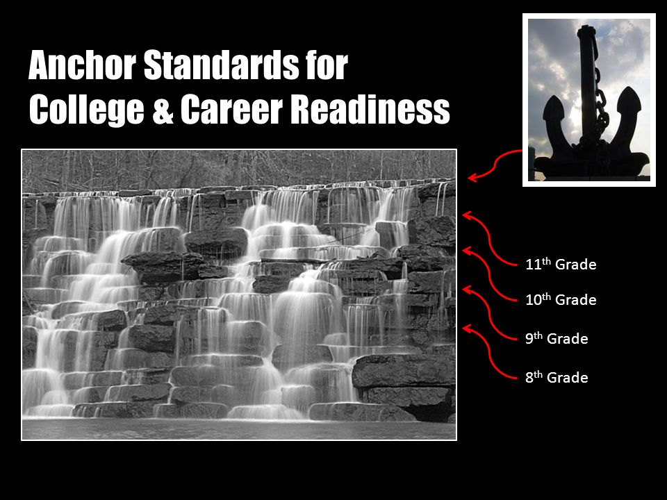 8 th Grade9 th Grade10 th Grade11 th Grade Anchor Standards for College & Career Readiness