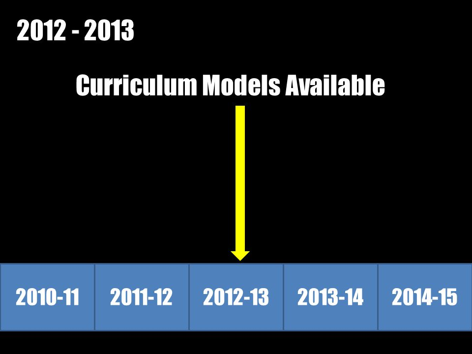 2010-112011-122012-132013-142014-15 2012 - 2013 Curriculum Models Available