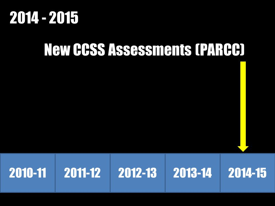 2010-112011-122012-132013-142014-15 2014 - 2015 New CCSS Assessments (PARCC)