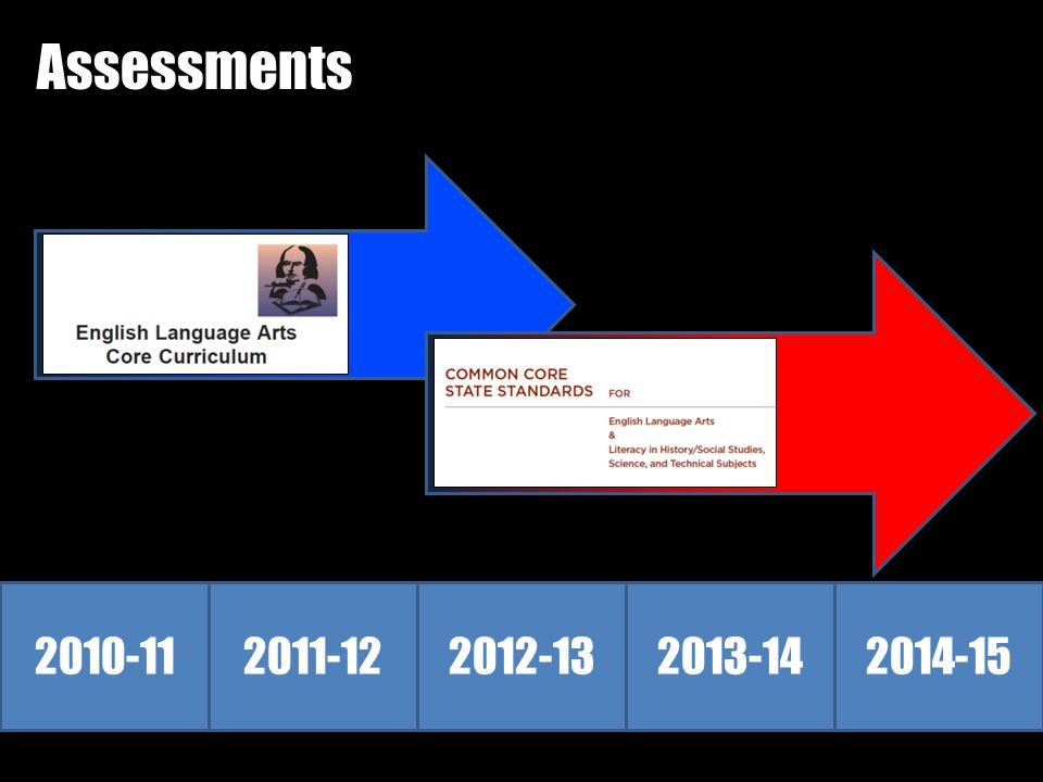 2010-112011-122012-132013-142014-15 Assessments