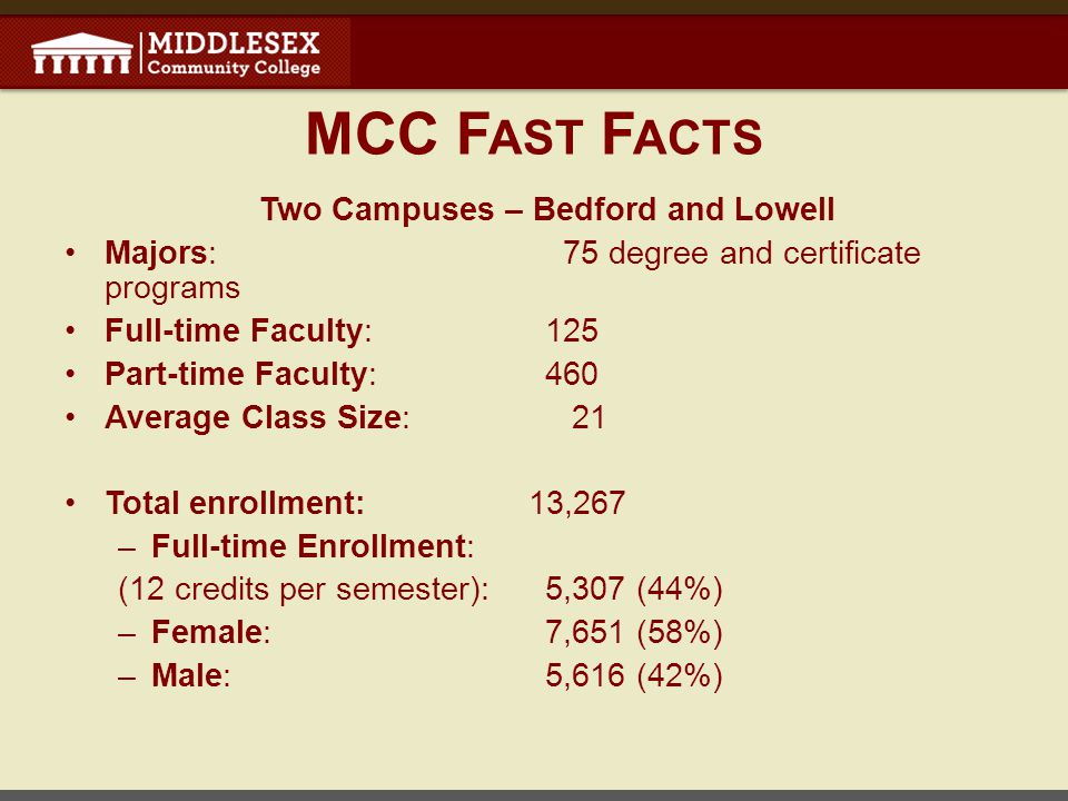 MCC F AST F ACTS Two Campuses – Bedford and Lowell Majors: 75 degree and certificate programs Full-time Faculty: 125 Part-time Faculty: 460 Average Class Size: 21 Total enrollment: 13,267 –Full-time Enrollment: (12 credits per semester): 5,307 (44%) –Female: 7,651 (58%) –Male:5,616 (42%)