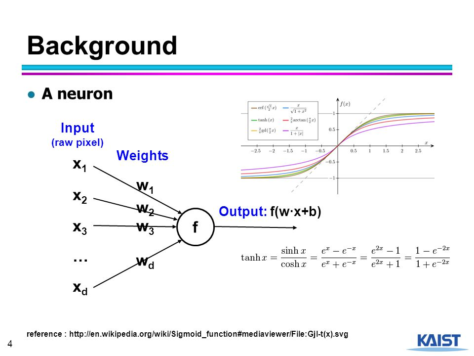 5 Background ● Multi-Layer Neural Networks ● Nonlinear classifier ● Learning can be done by gradient descent  Back-Propagation algorithm Input Layer Hidden Layer Output Layer