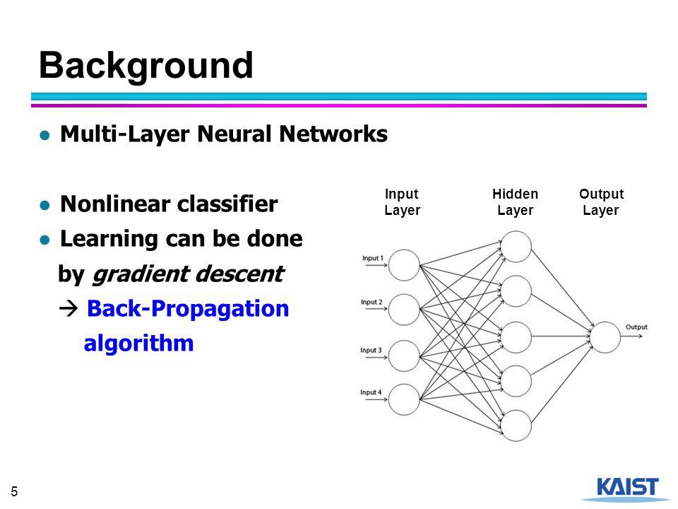 6 Background ● Convolutional Neural Networks ● Variation of multi-layer neural networks ● Kernel (Convolution Matrix) reference : http://en.wikipedia.org/wiki/Kernel_(image_processing)